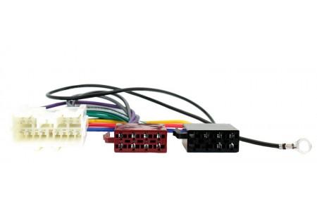 Connects2 CT20MT02 ISO-Mitsubishi 1995+